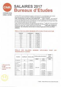 Bureaux d'études : Salaires 2017