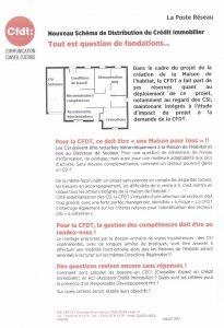 La Poste Réseau : Nouveau schéma de distribution du Crédit Immobilier