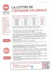 Orange : La lettre de l'épargne salariale Eté 2017